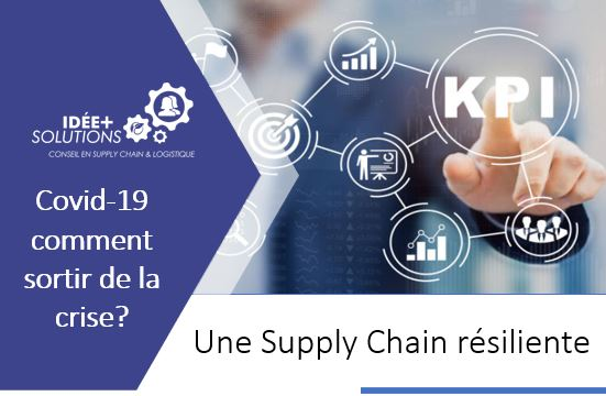 Une Supply Chain résiliente